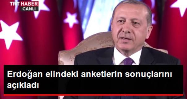 Cumhurbaşkanı Erdoğan TRT Haber Canlı Yayınında Elindeki Son Anket Sonuçlarını Açıkladı!