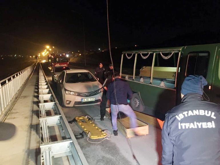 Son Dakika! İstanbul'da Neler Oluyor, Son 2 Saatte 4 Ceset Bulundu!