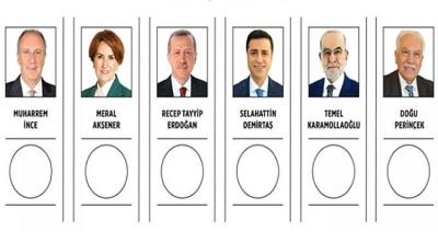 Cumhurbaşkanı Adaylarının Tuttukları Takımlar Ortaya Çıktı! İşte Erdoğan'dan İnce'ye Adayların Desteklediği Takımlar