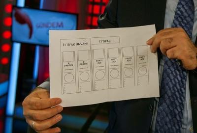 Gündem: Erken Seçim! İşte 24 Haziran Seçimlerinde Kullanılacak Oy Pusulaları